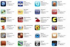 Quelles sont les meilleures applications pour Iphone ?